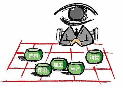 全国人大常委会通过新修订的食品安全法 - 冯斌 - 滕州冯斌的教育博客